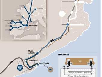 Traçat de la línia ferroviària d'ampli europeu per a mercaderies