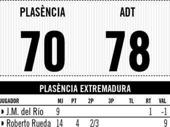 Plasencia - ADT