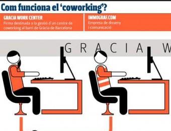 Com funciona el coworking?