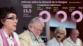 D'esquerra a dreta, Mireia Plana, Joandoménech Ros, Muriel Casals i Miequel Àngel Pradilla, ahir, durant la presentació de l'informe Foto:ELISABETH MAGRE