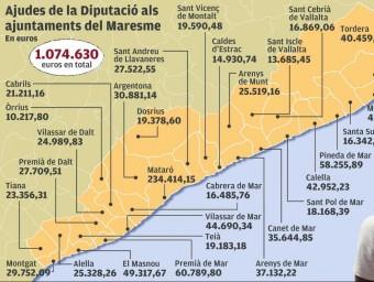 Ajudes de la Diputació per a serveis socials   Foto:EL PUNT AVUI